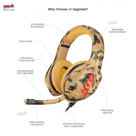 Yopah J1 Gaming Headset - Yellow Green Camouflage